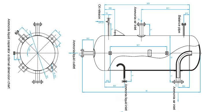Separador de amon aco l quido separador de aire intercambiador for Control m architecture